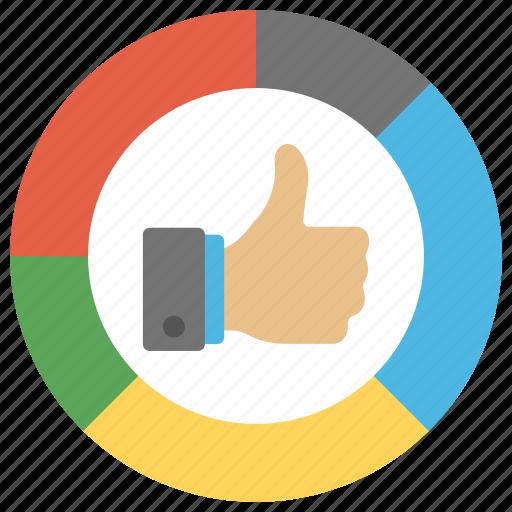 business appraisal, business appreciation, business feedback, business valuation, positive feedback icon