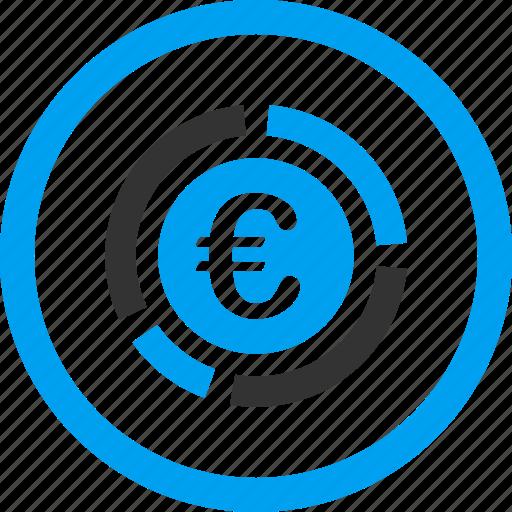 analysis, analytics, chart, euro, finance, financial diagram, graph icon