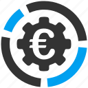 analytics, chart, diagram, euro, european, report, statistics icon