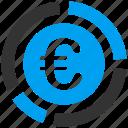 chart, diagram, euro, european, financial, graph, report icon