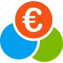 financial, finance, currency, banking, european, finances, euro icon
