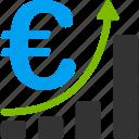 bar chart, business, euro, european, financial, growth, sales icon