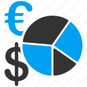 business, diagram, euro, european, finance, financial, pie chart icon