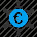 business, collaboration, company, euro, european, collaborate, teamwork