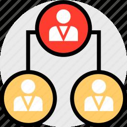 connections, everyday, online, options, random, three icon