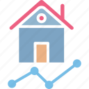 home value, house appraisal, house value, property value icon