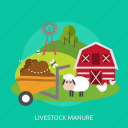 agriculture, chicken, fertilizer, livestock manure, sheep, tree, windmill icon