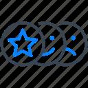 emoticon, smiley, emoji, star, rating, review