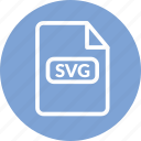 svg document, svg file, svg format, svg vector icon