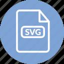 svg document, svg file, svg format, svg vector icon
