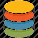 content, data, document, file, server, storage