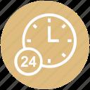 24 hours, clock, finance, marketing, service, time