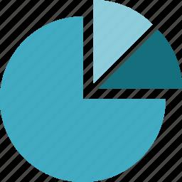 business chart, chart, circle diagram, circle diagram chart, circle graph, pie chart, piece icon