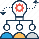business, business idea, business planning, idea, planning strategy icon