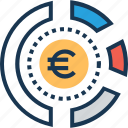 banking, budget, currency, euro, finance icon