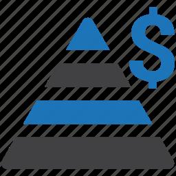finance, investment, money, ollar, pyramid icon