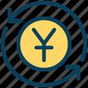 finance, currency, money, yen, update, refresh