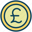 finance, currency, money, pound, coin