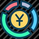 finance, currency, money, yen, graph, analytics