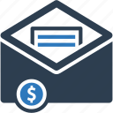 email, finance, letter, message, money icon