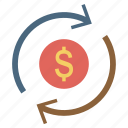 dollar, finance, investment, money, return, rotation icon