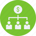business, cash, currency, finance, hierarchy, money icon