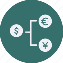 business, cash, currency, finance, money, sign icon