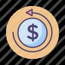 chargeback, dollar icon