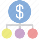business, money, online, strategy icon