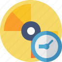 cd, clock, disc, disk, dvd icon