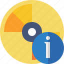 cd, disc, disk, dvd, information icon
