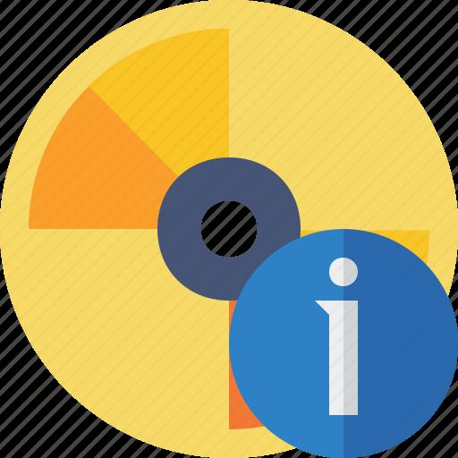 Cd, disc, disk, dvd, information icon - Download on Iconfinder