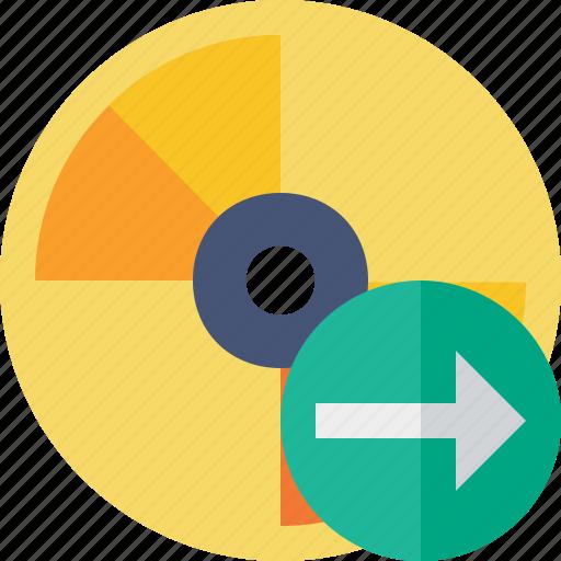 cd, disc, disk, dvd, next icon