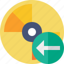 cd, disc, disk, dvd, previous icon