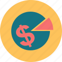 business, dollar, equity, finance, money, statistic icon