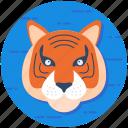 animal, creature, tiger, tiger face, tiger head icon