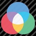 colors, set, image, imaging