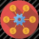 affiliate, cog, marketing, seo, service, setup, web