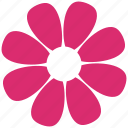 flower, ecology, green, nature, ornament, petals, plant icon