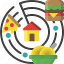 delivery, distance, food, food delivery, location, shipping, takeaway icon