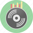 audio, disc, music, player, sound, vinyl, volume icon