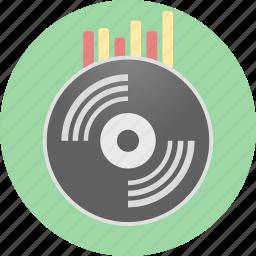 audio, disc, music, player, sound, vinyl, volume icon