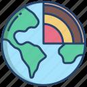 earth, layers