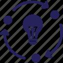 learning, idea develop, idea, organization learning, learning idea icon
