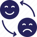 behavior patterns, happiness, happy face, smiley face, smiley