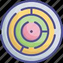 bullseye, challenge, dartboard, goal, target icon