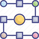 flow process, sequential process, iteration, processes, strategy icon
