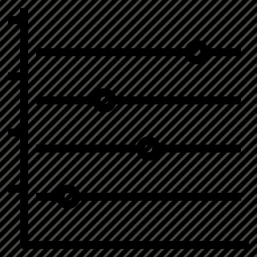 chart, dot, graph, horizontal, line, stat, statistic icon