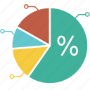 analytics, chart, circle, computer, diagram, finance, graph, percent, sales, sector, statistic, statistics icon