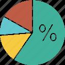 analytics, chart, circle, computer, diagram, finance, graph, percent, sales, sector, statistic, statistics icon